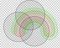 Venn Diagram Image Download Venn Diagram Randolph Diagram Set Theory Png Clipart Free