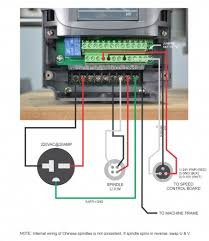 abb surge protector wiring diagram images surge protector wiring wiring diagram besides elevator wiring diagram on vfd control wiring