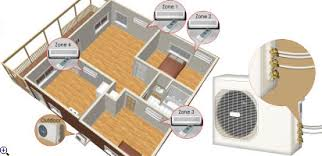 split ductless air conditioner. Interesting Air Ductless 8 For Split Air Conditioner R