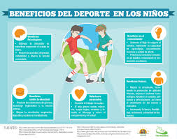 17 best images about hobbies teaching spanish tes el beneficio del deporte en los niños plan to use as an example to have students write about the benefits of their own favorite hobby