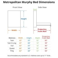 Furniture Double Dimensions In Feet King Size Mattress Queen