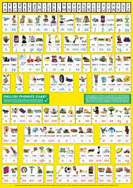 Phonics Chart S 90 English Phonics Chart A1 Medium Wallchart For Class Reference