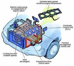 engineering trends and issues< head> thus the pump speed and coolant flow rate are governed by the engine speed which gives rise to unavoidable parasitic losses 4