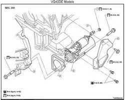 similiar nissan frontier starter diagram keywords 4300 wiring diagram also electrical motor starter wiring diagram