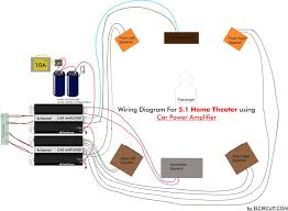 5 1 home theater using car power amplifier electronic circuit wiring diagram 5 1 home theater setup