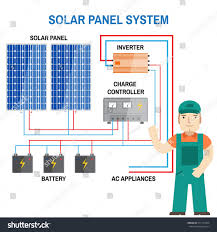 solar panel charge controller wiring diagram beautiful excellent solar system wiring diagram solar panel charge controller wiring diagram beautiful excellent simple solar panel diagram contemporary electrical