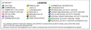 City Of Fort Lauderdale Fl Zoning Forms And Info