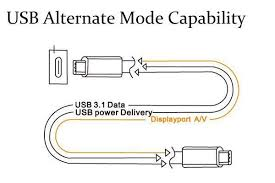 usb type c wiring diagram wiring diagram usb cable wiring diagram type c 3 1 connector to usb3 0 a male