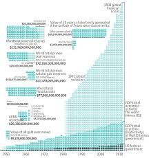 The Infographics Of Xkcd Halfblog Net