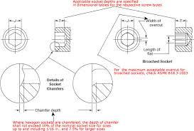 Hex Socket Dimensions