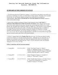 Hawaiian Slack Key Guitar Chord Chart Book 4 Summary Of Recorded Tunings By Dancingcat9 Issuu