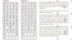 Kanji Alphabet Chart Japanese Writing System