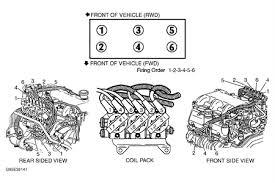 86 olds cutlass spark plug wire diagram 3 8l fixya 3 1 olds ciera spark plug wiring