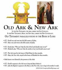 Old Ark Of The Covenant Mary As New Ark Comparison