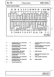 jetta fuse box diagram 2003 jetta wiring diagrams online