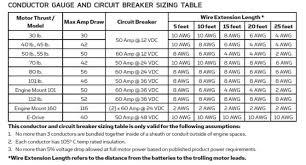 12 volt trolling motor wiring diagram 12 image 36 volt trolling motor wiring schematic wiring diagram on 12 volt trolling motor wiring diagram