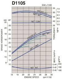 lawn general riding mower deck belt diagram wiring diagram for john deere 265 parts diagram