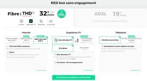 Film produit pour le lancement du décodeur tv sfr avec google play. Sfr Red Propose La Fibre Jusqu A 2 Gbit S Pour 32 Par Mois Macgeneration