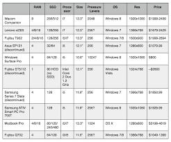 Table Of Tablets The Art Of Daarken