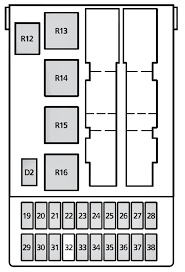 where is the fuse location for the wipers on a 2000 mercury cougar? 99 cougar fuse box location at 2000 Mercury Cougar Fuse Box Diagram