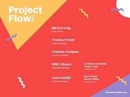 New Project Flow Org Chart Templates By Canva