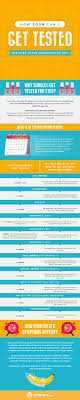Std Incubation Period Chart Std Incubation Periods When To Get Tested For Stds