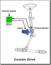 electric power steering vs hydraulic power steering