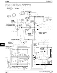 john deere 455 pto wiring wiring diagram for you • john deere 455 wiring diagram fe wiring diagrams rh 50 bildhauer schaeffler de john deere 455