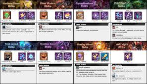 Void Battles Basic Information Chart Updated 4 12