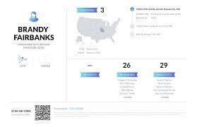Brandy Fairbanks, 10322 Hillcrest Rd, Kansas City, MO | Nuwber