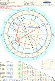Nicki Minaj Birth Chart