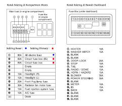 wiring diagram suzuki apv wiring wiring diagrams susunan sekring mobil suzuki wiring diagram
