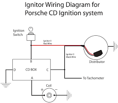 ford 9n tractor wiring diagram images 8n ford tractor ignition diagram for ignition pertronix wiring help 1966 mustang 289 ford forum