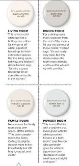 paper white paint color4 WhiteGrey Neutral Paint Colors from Benjamin Moore  Interiors