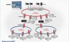 clean cooler master fan wiring diagram storm trooper stryker fan Xbox 360 Inside Diagram creative xbox 360 fan wiring diagram xbox 360 fan wire diagram wiring diagram