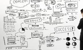 marketing essays archives   the best homework help agency marketing argumentative essay on marketing
