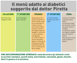 Dieta dell'indice glicemico: tutto quello che non ti hanno mai detto, dieta  insulino resistenza pdf