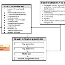 dissertation abstract structure word limited