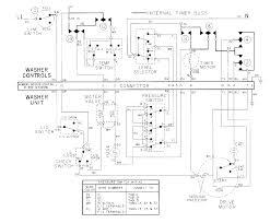 tag washer wire diagram tag diy wiring diagrams