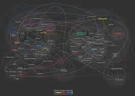 Music History Chart