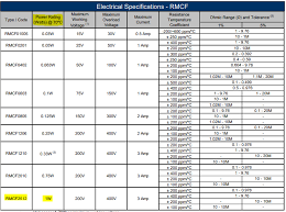 Smd Resistor Wattage Size Chart Calculating Smd Resistor Temperature Rise Electrical