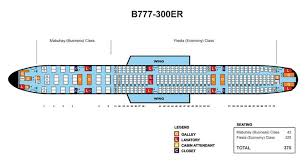 Boeing 777 300er Seating Chart Thai Airways Philippine Airlines Aircraft Seatmaps Airline Seating Maps