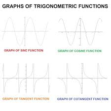 graphs trigonometric functions