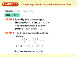 example 3 graph a quadratic function in intercept form graph y 2 x