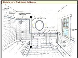bathroom layout design tool free. Exellent Free Bathroom Remodel Layout Tool With Design  Free  Inside Bathroom Layout Design Tool Free G