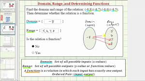 Range And Domain Ex 2 Find Domain And Range Of Ordered Pairs Function Or Not Youtube