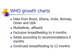 Ppt Introduction To Infant Feeding Growth And Assessment