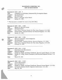 Nov 17, 2015 | total attempts: 2