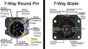 4 blade trailer wiring diagram facbooik com 7 Way Blade Wiring Diagram trailer wiring diagram 7 pin to 4 wiring diagram 7 way rv blade wiring diagram