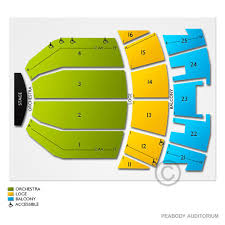 Peabody Auditorium Tickets